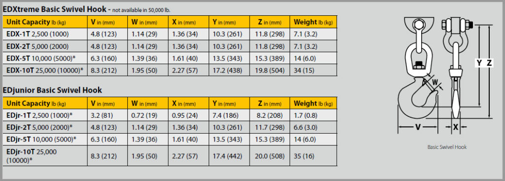 EDXtreme_EDjunior_Hardware-Chart_Dimension_2_2018